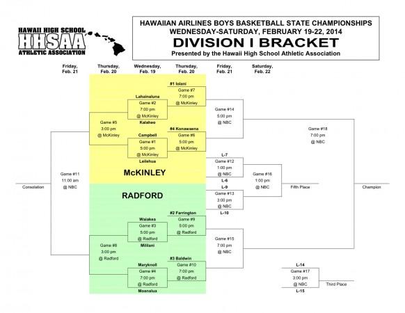 2014 HHSAA Boys Basketball Bracket - Division I