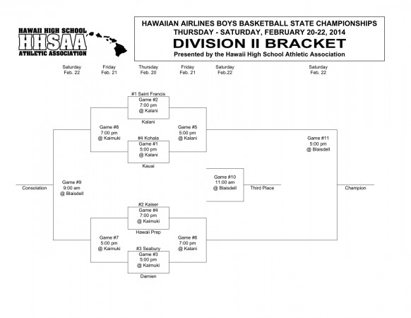 2014 HHSAA Boys Basketball Bracket - Division II